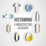 Histamina a niebezpieczne alergeny - recenzja książki